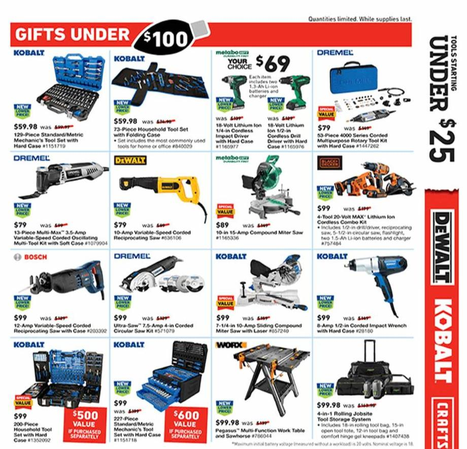 It is a graphic of Invaluable Dick's Sporting Goods Printable Coupons 2020